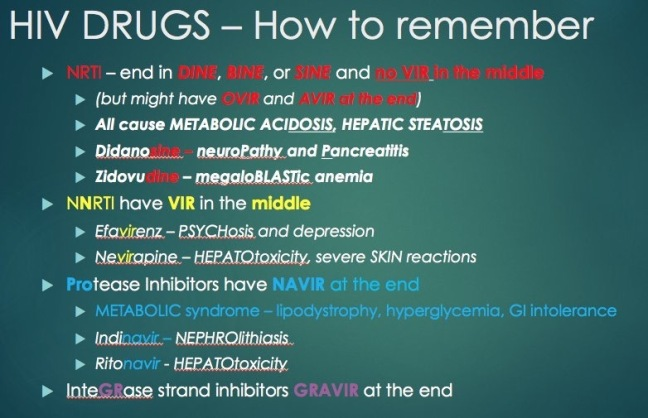 hiv-meds